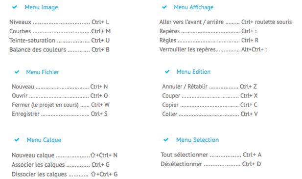 20 raccourcis claviers Photoshop sous pc