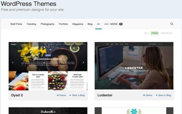 Thèmes pour créer un blog wordpress