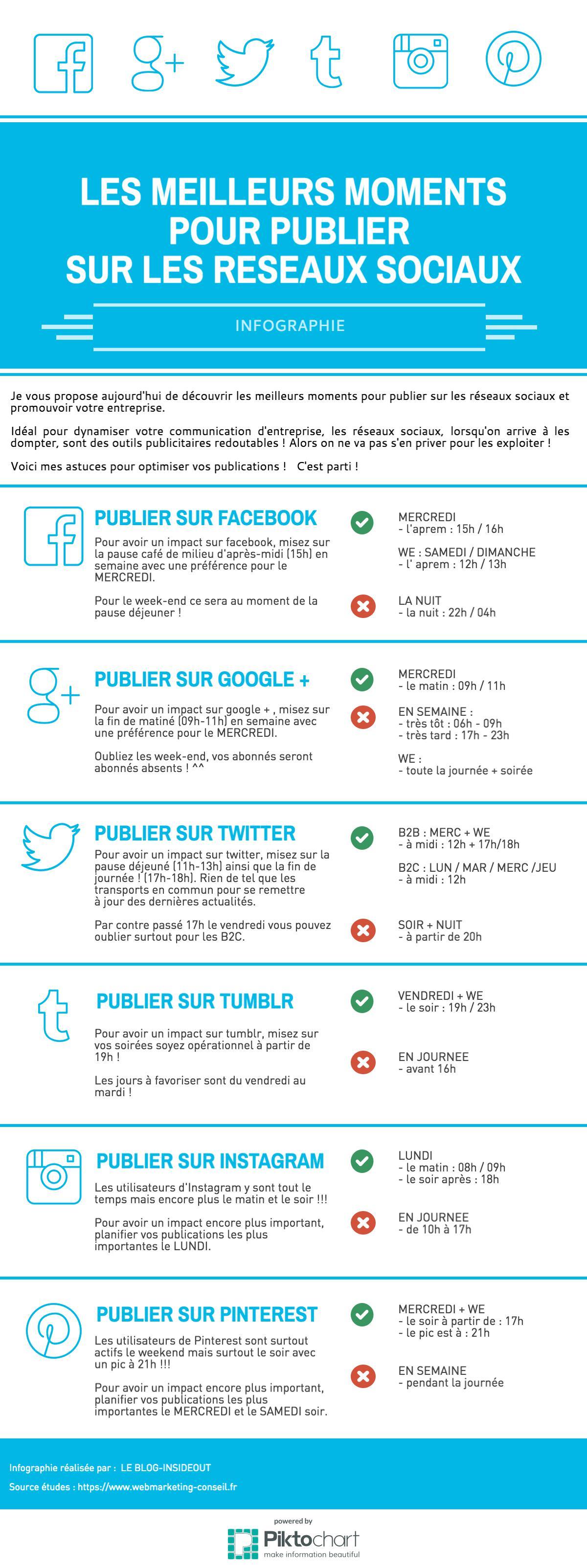 Infographie - Les meilleurs moments pour publier sur les reseaux sociaux