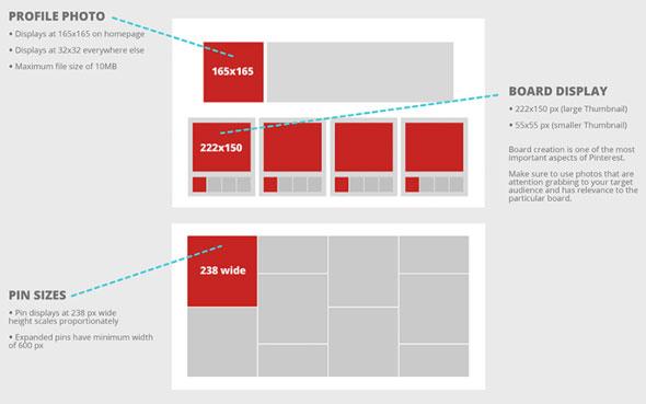 PINTEREST : la taille idéale des images pour publier sur les réseaux sociaux
