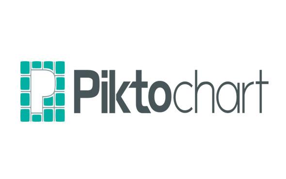 10 logiciels pour réaliser une infographie - PIKTOCHART